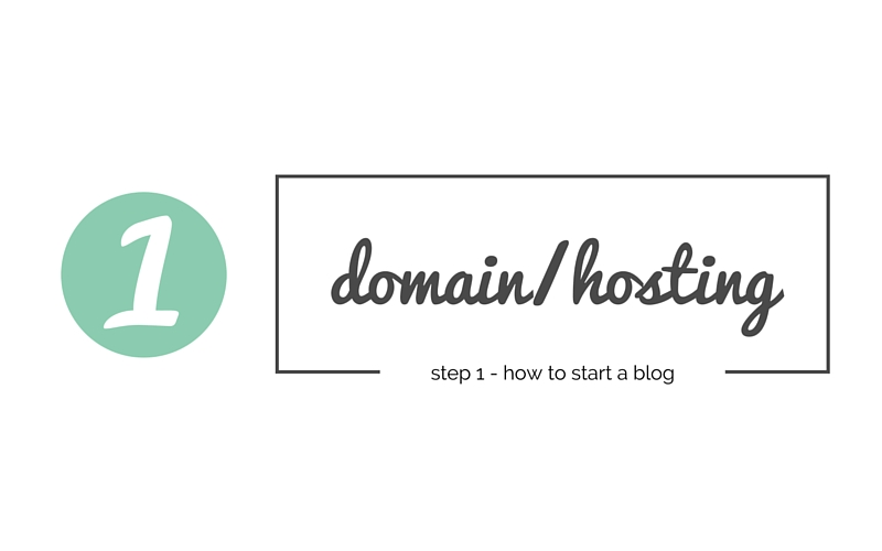 How To Start A Blog Using Blue Host | The Healthy Family and Home
