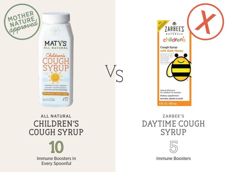 Maty's Cough Syrup | The Healthy Family and Home
